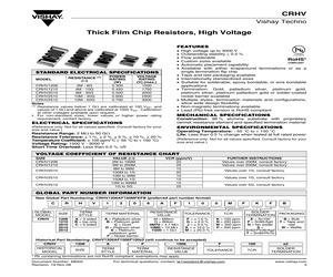 CRHV2510BF115MFKET.pdf